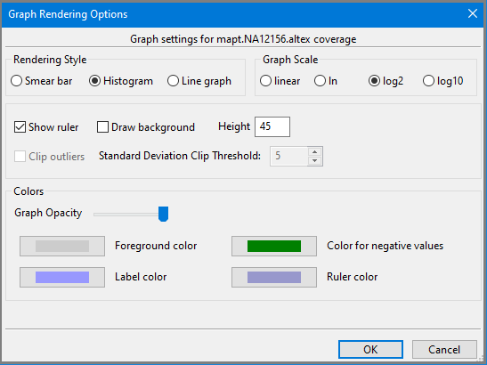 Graph rendering options dialog